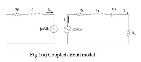 Reflected impedance | Wireless Power Consortium