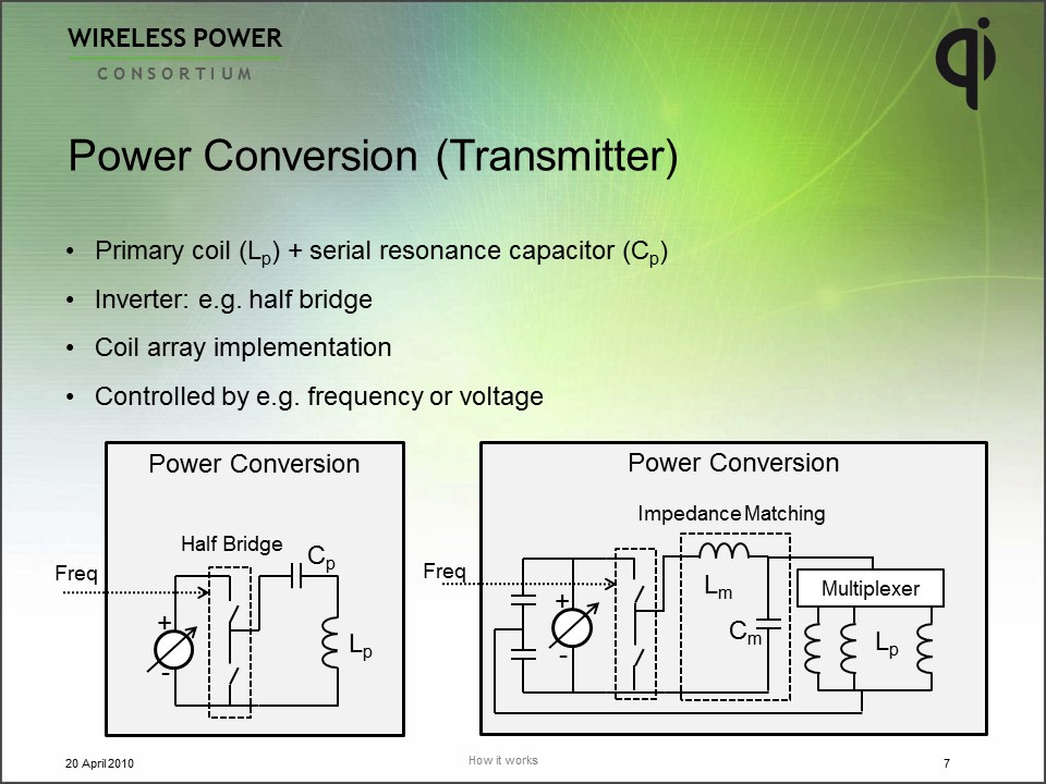 How Wireless Electricity Transmission Works Wireless